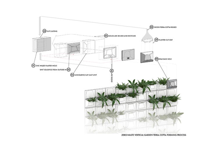 Michael Chen Architecture, Green Wall, Rain Screen Terra Cotta Planters, Indigenous New York Ferns.