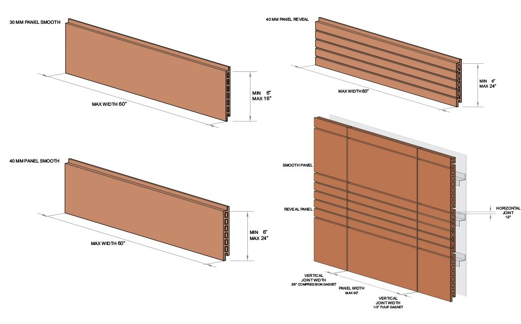 Illustrations of the standard panel sizes for the Boston Valley Terra Cotta TerraClad rainscreen system.
