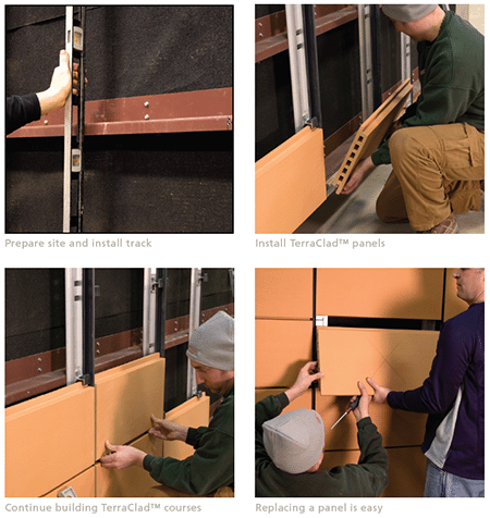 3-Step process for installing TerraClad terra cotta Rainscreen panels; 1) Prepare site and install track, 2) Install TerraClad panels, 3) Continue adding panels until complete. Replacing a panel is easy unlike traditional masonry construction.